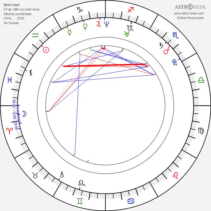Hande Kodja - Astrology Natal Birth Chart