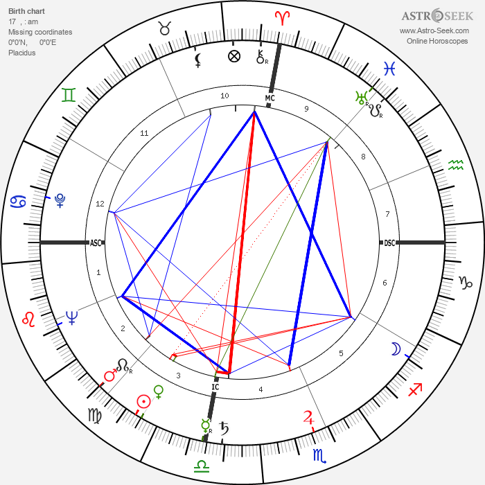 Hank Williams - Astrology Natal Birth Chart