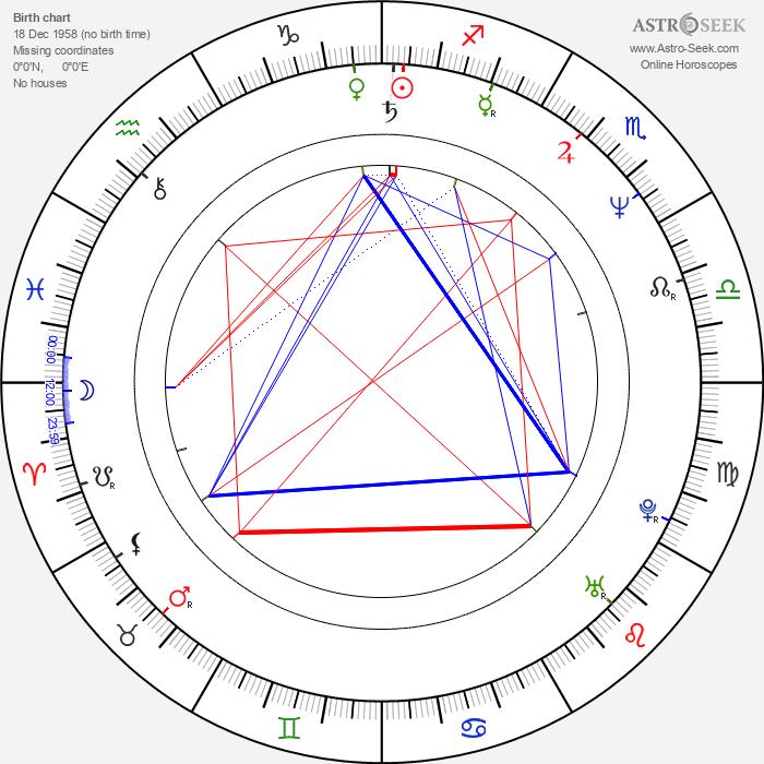Hanna Dunowska - Astrology Natal Birth Chart