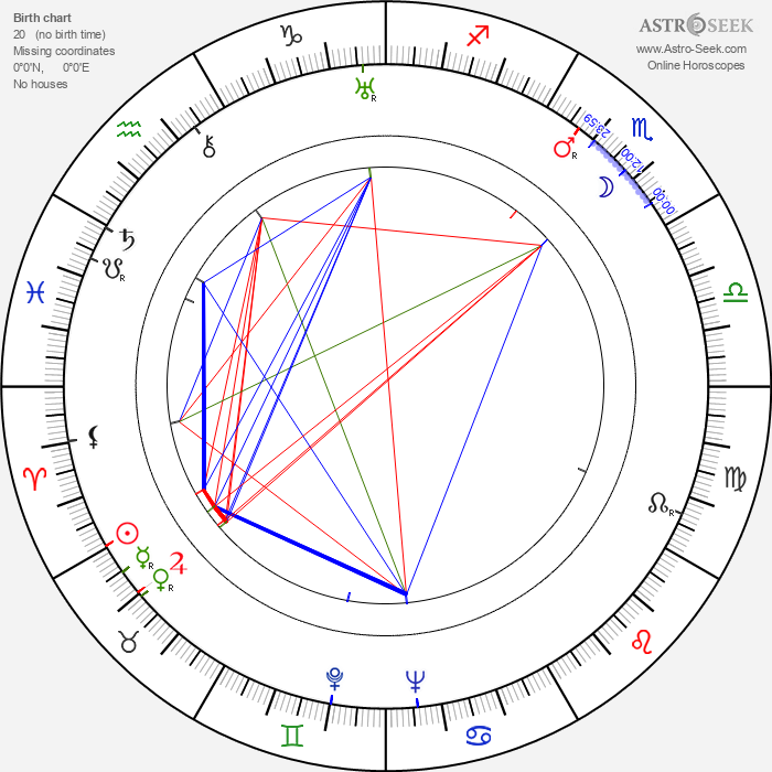 Hanna Januszewska - Astrology Natal Birth Chart