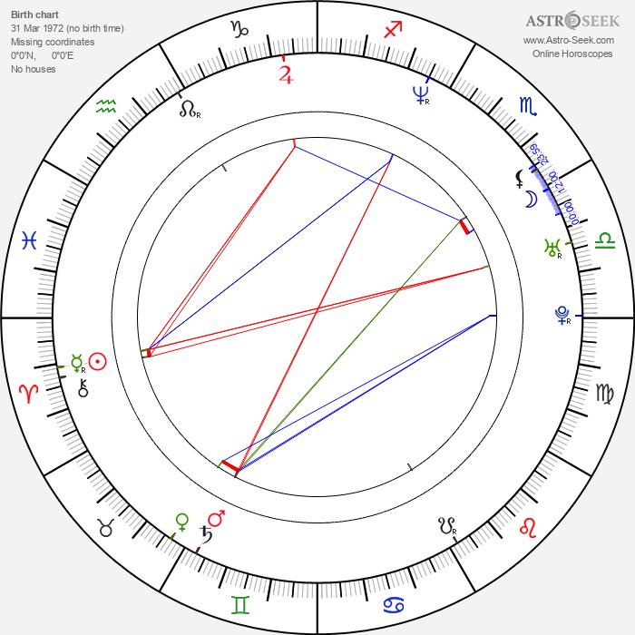 Hanna Manu - Astrology Natal Birth Chart
