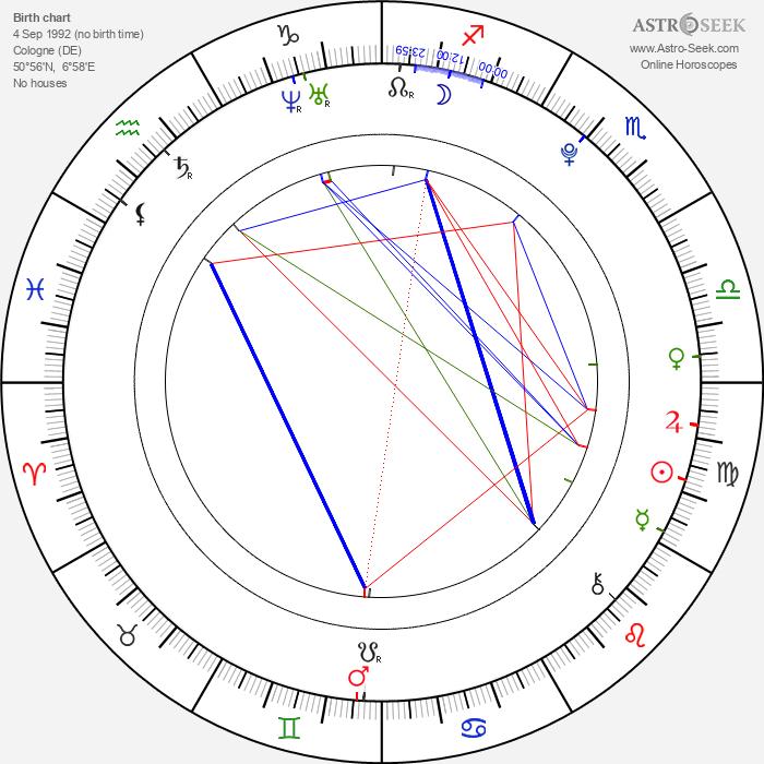 Hanna Schwamborn - Astrology Natal Birth Chart