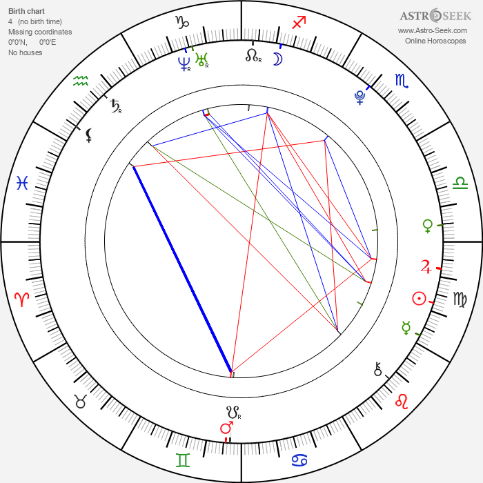 Hanna Schwamborn - Astrology Natal Birth Chart