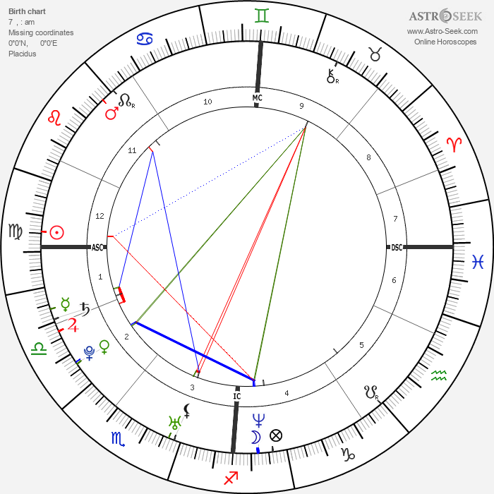 Hannah Herzsprung - Astrology Natal Birth Chart