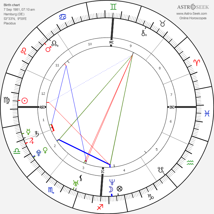 Hannah Herzsprung - Astrology Natal Birth Chart