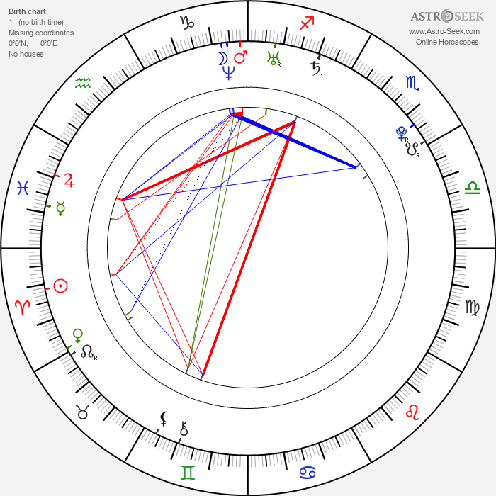 Hannah Hindi - Astrology Natal Birth Chart