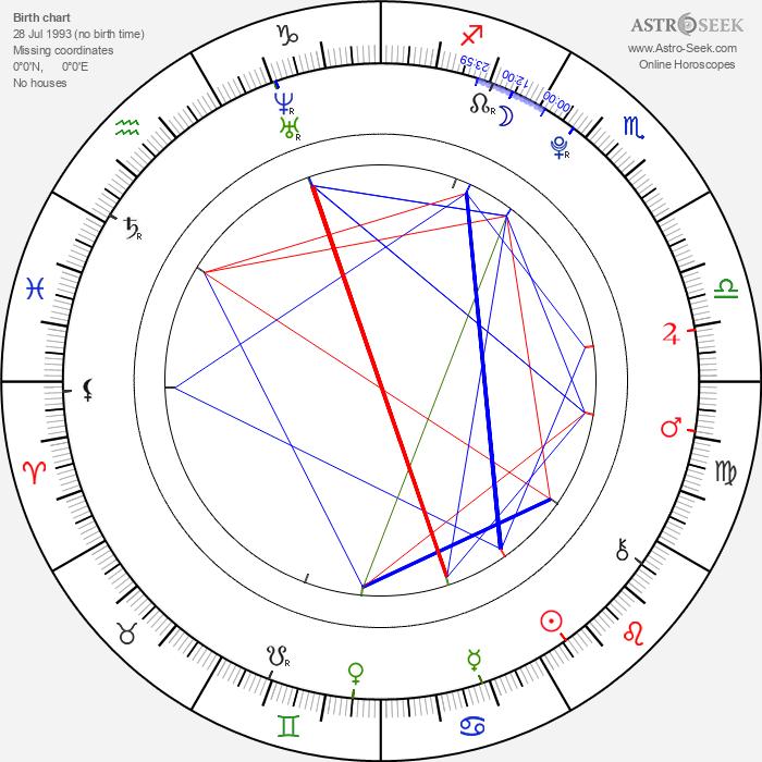Hannah Lochner - Astrology Natal Birth Chart