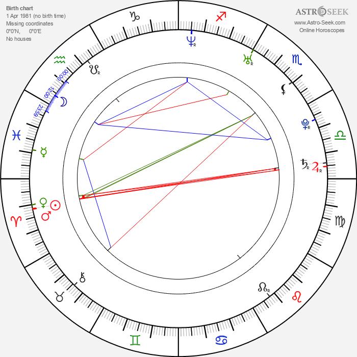 Hannah Spearritt - Astrology Natal Birth Chart