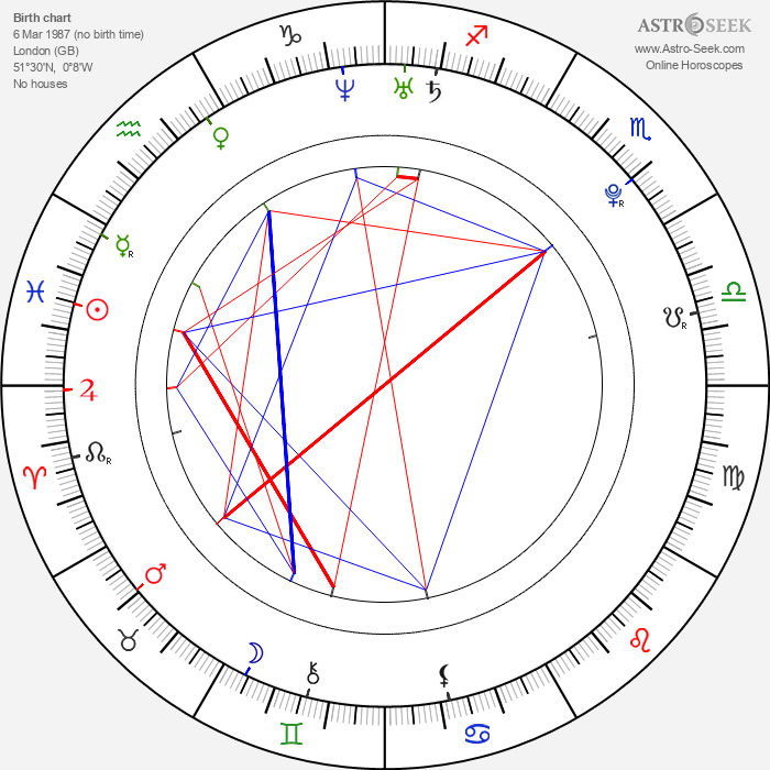 Hannah Taylor Gordon - Astrology Natal Birth Chart