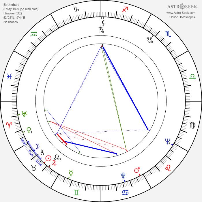 Hanne Wieder - Astrology Natal Birth Chart