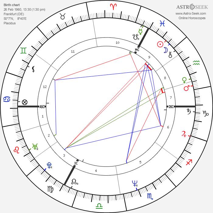 Hannes Jaenicke - Astrology Natal Birth Chart