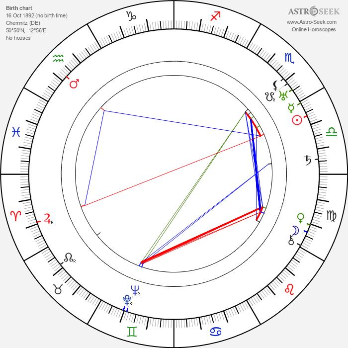 Hanni Weisse - Astrology Natal Birth Chart