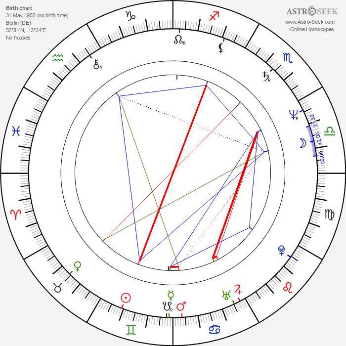Hanno di Rosa - Astrology Natal Birth Chart