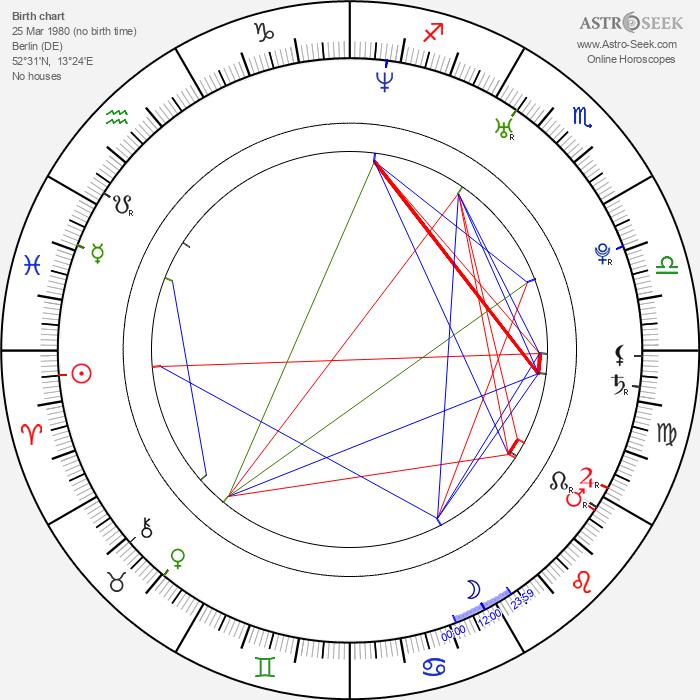 Hanno Koffler - Astrology Natal Birth Chart