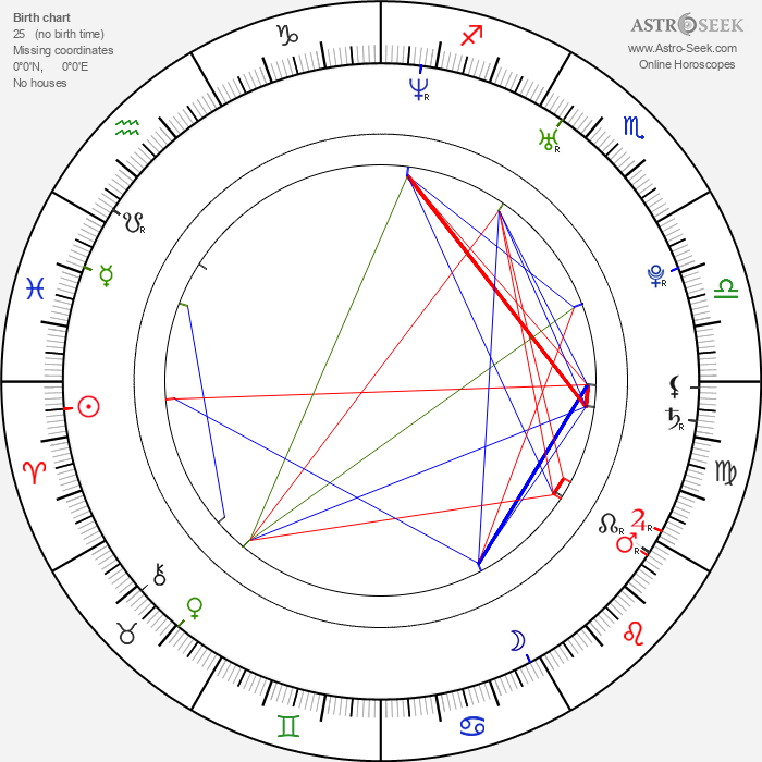Hanno Koffler - Astrology Natal Birth Chart