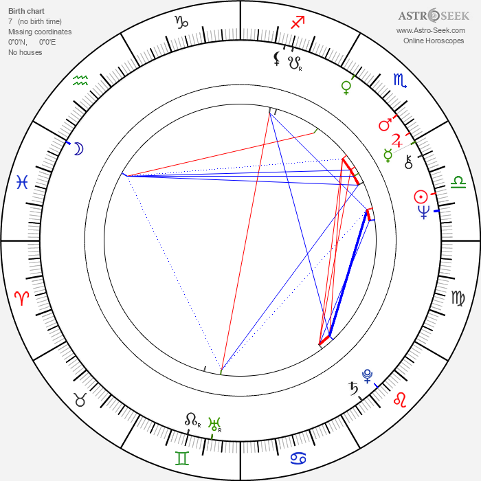 Hannu Kahakorpi - Astrology Natal Birth Chart