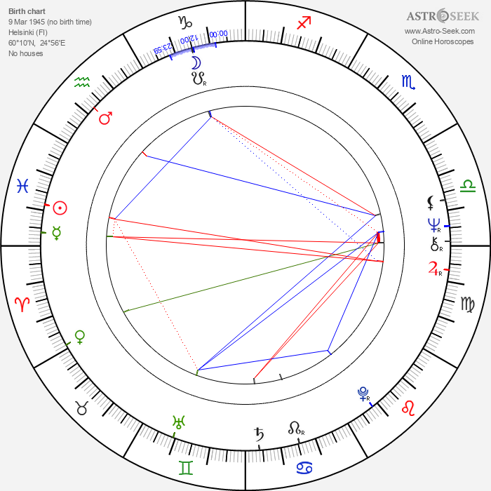 Hannu Lauri - Astrology Natal Birth Chart