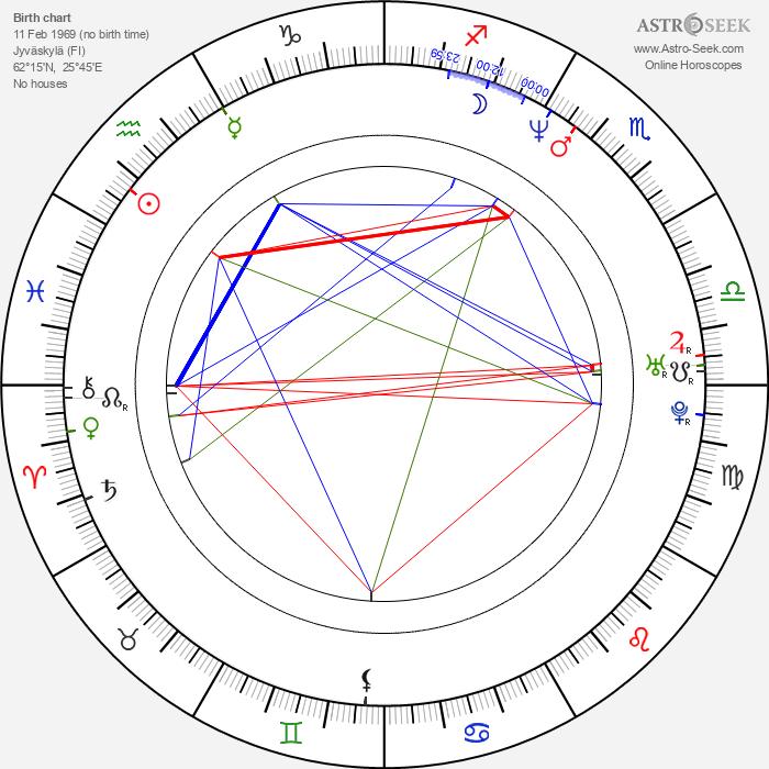 Hannu-Pekka Björkman - Astrology Natal Birth Chart