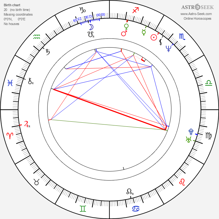 Hannu Takkula - Astrology Natal Birth Chart
