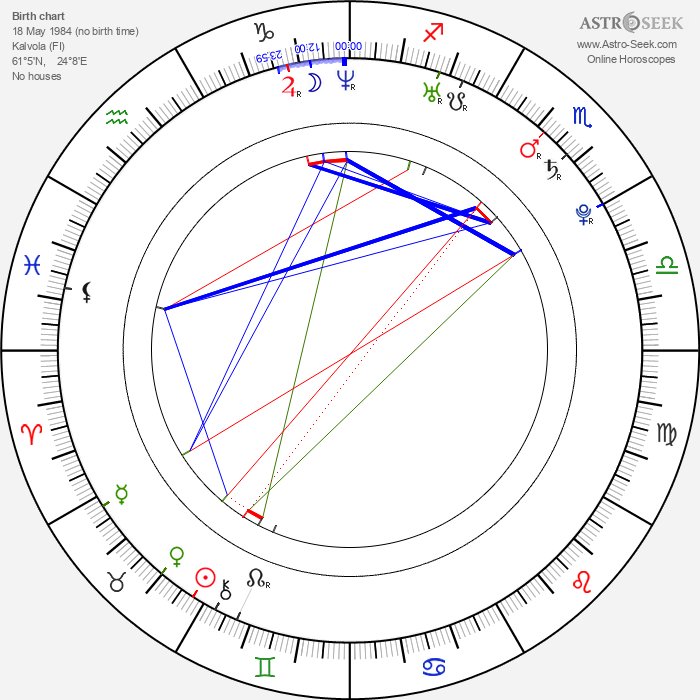 Hannu Toivonen - Astrology Natal Birth Chart