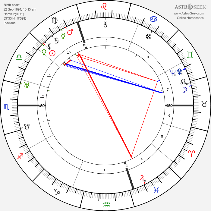 Hans Albers - Astrology Natal Birth Chart
