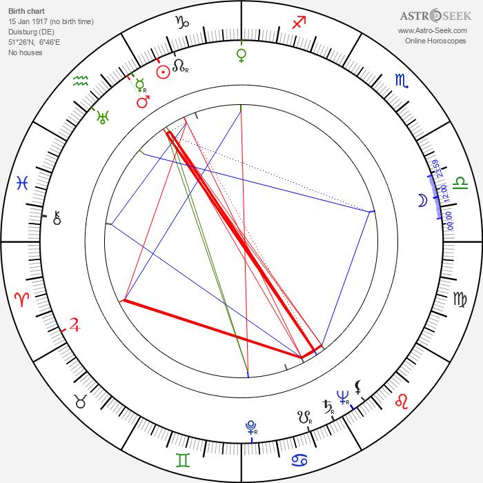 Hans Caninenberg - Astrology Natal Birth Chart