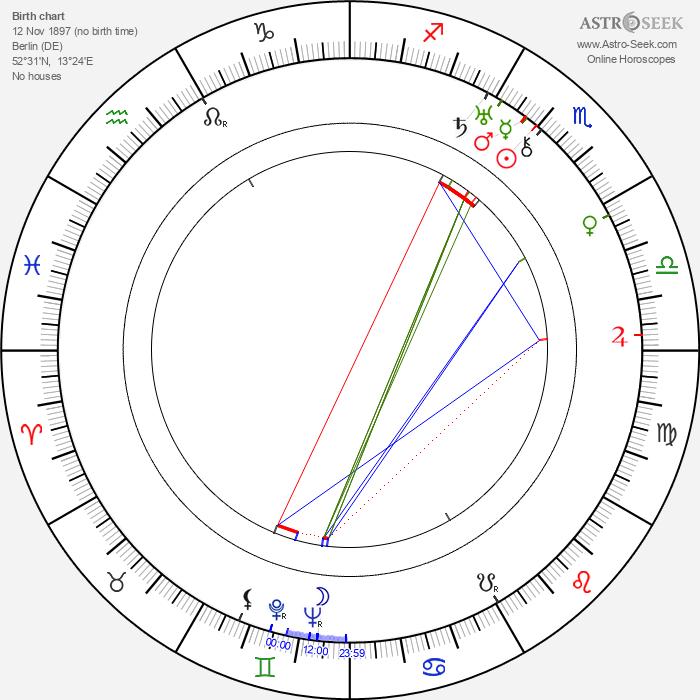 Hans Deppe - Astrology Natal Birth Chart