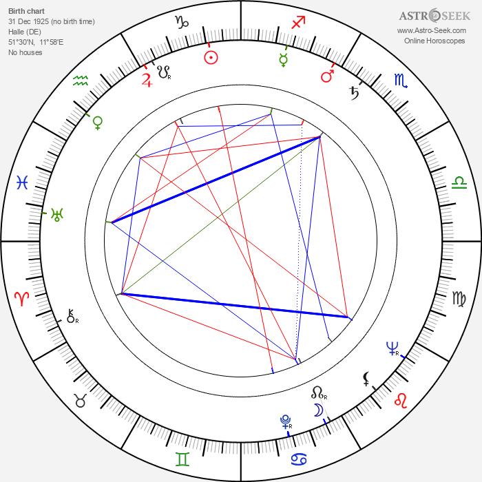 Hans-Dieter Schlegel - Astrology Natal Birth Chart