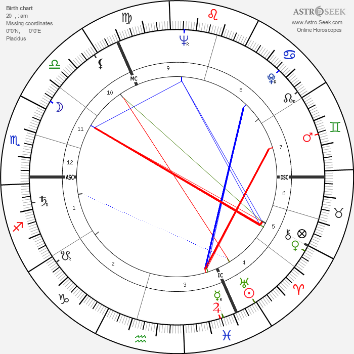 Hans-Dietrich Genscher - Astrology Natal Birth Chart