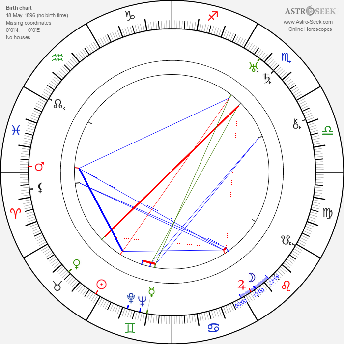 Hans Fischerkoesen - Astrology Natal Birth Chart