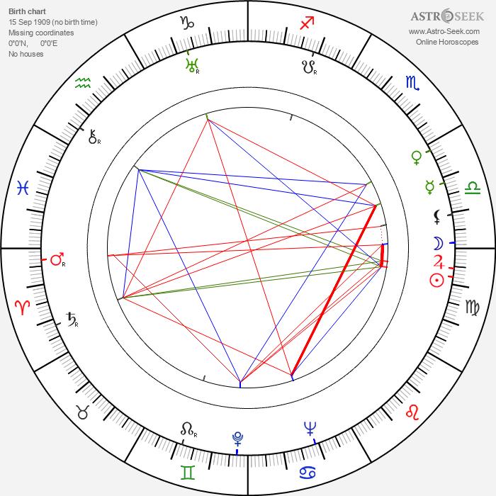 Hans Fischinger - Astrology Natal Birth Chart