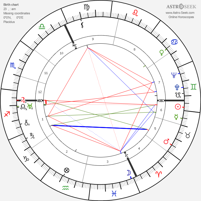 Hans Frank - Astrology Natal Birth Chart