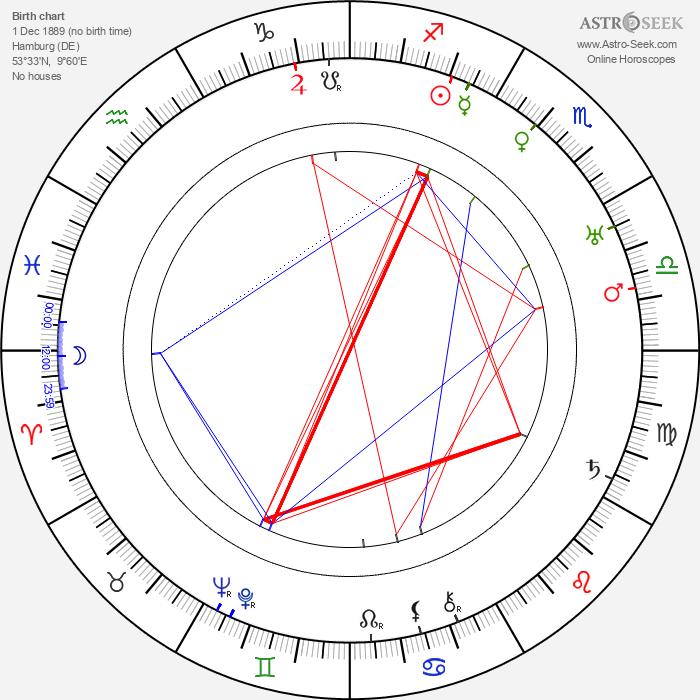 Hans Heinz Bollmann - Astrology Natal Birth Chart