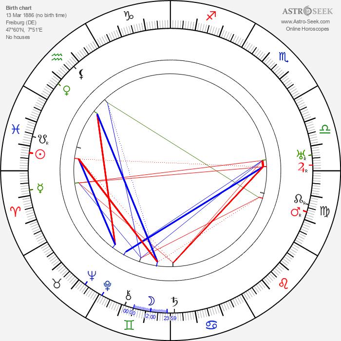 Hans Herbert Ulrich - Astrology Natal Birth Chart