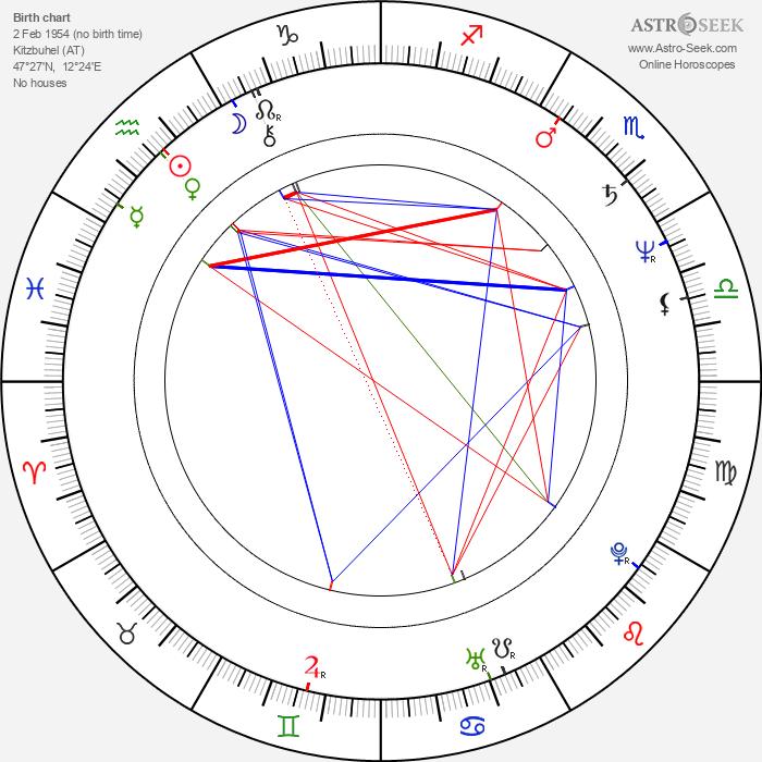 Hans Hinterseer - Astrology Natal Birth Chart