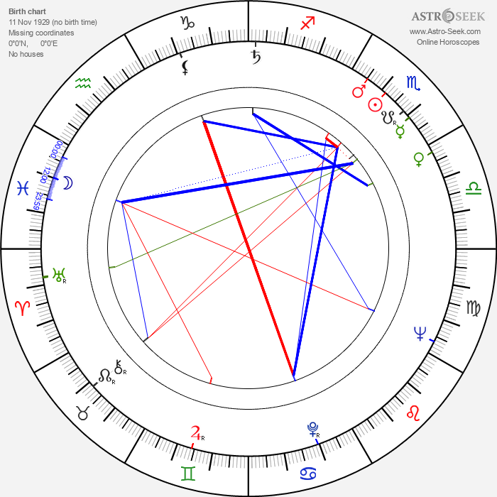 Hans Magnus Enzensberger - Astrology Natal Birth Chart