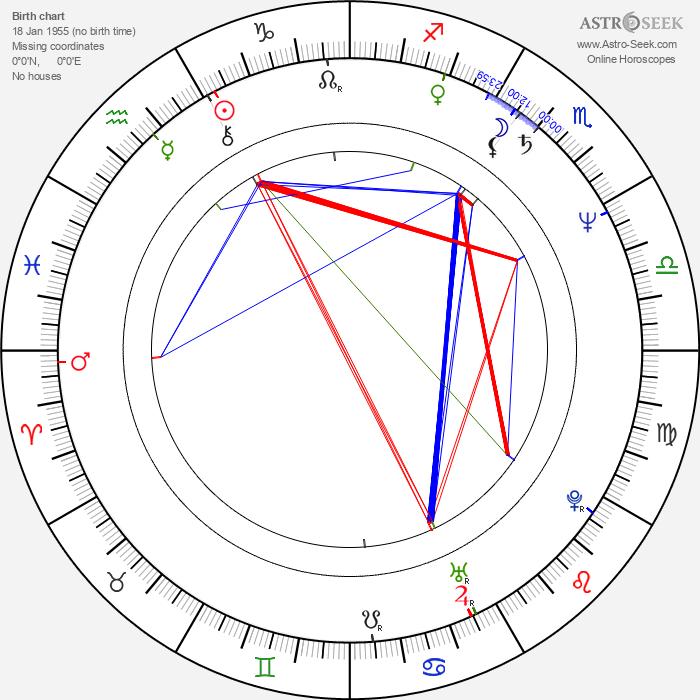 Hans van Tongeren - Astrology Natal Birth Chart