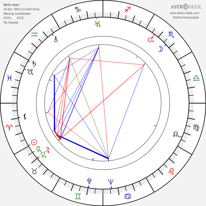 Hans Wehrl - Astrology Natal Birth Chart