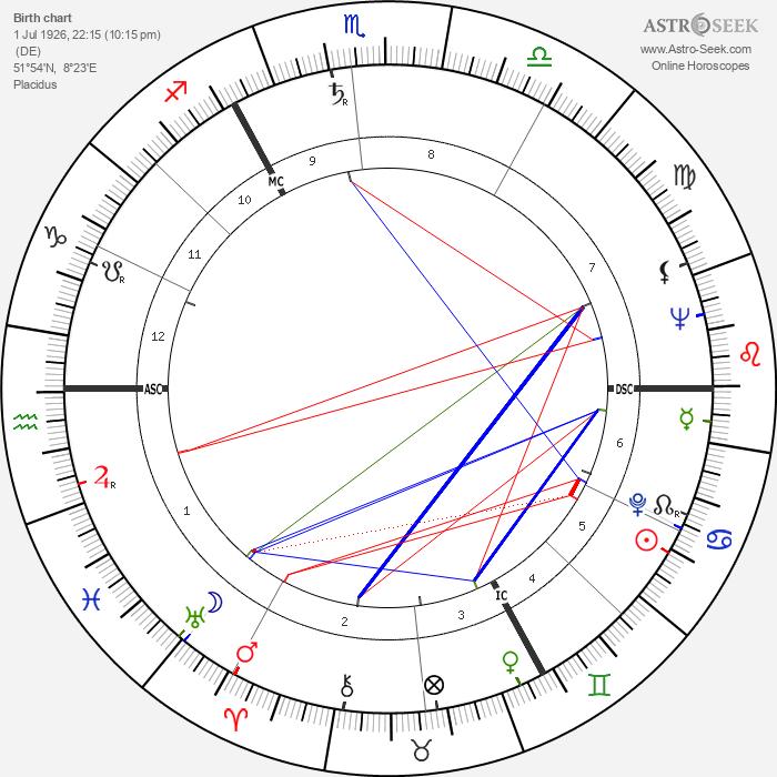 Hans Werner Henze - Astrology Natal Birth Chart
