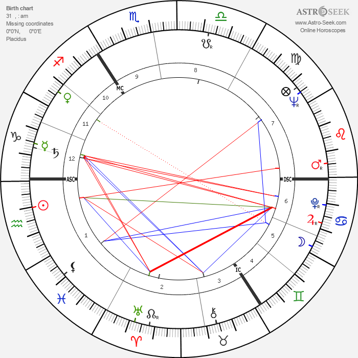 Hansjörg Felmy - Astrology Natal Birth Chart