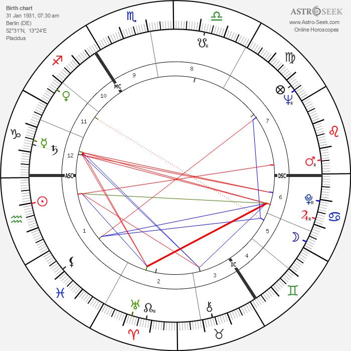 Hansjörg Felmy - Astrology Natal Birth Chart