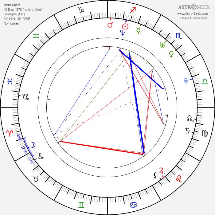 Haofeng Cheng - Astrology Natal Birth Chart