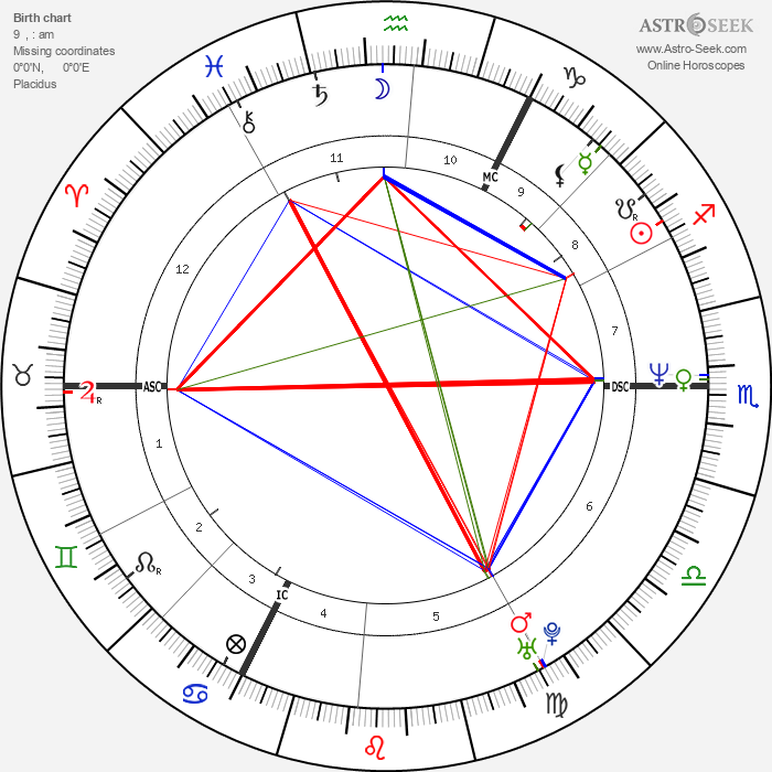 Hape Kerkeling - Astrology Natal Birth Chart