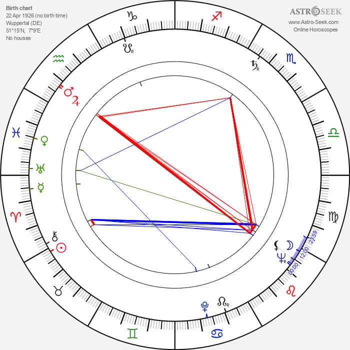 Harald Leipnitz - Astrology Natal Birth Chart
