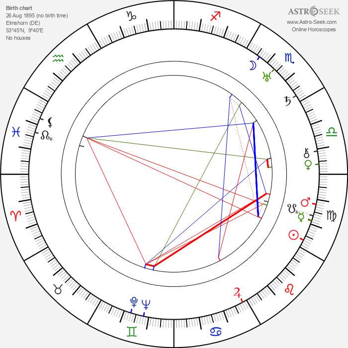 Harald Paulsen - Astrology Natal Birth Chart