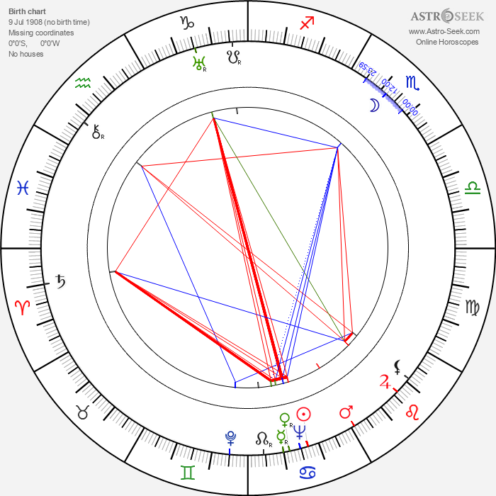 Harald Reinl - Astrology Natal Birth Chart