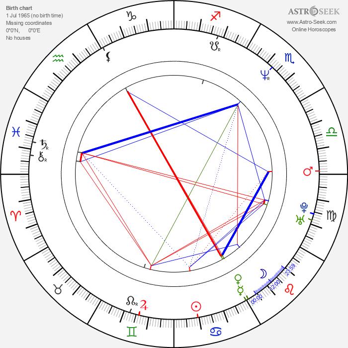 Harald Zwart - Astrology Natal Birth Chart