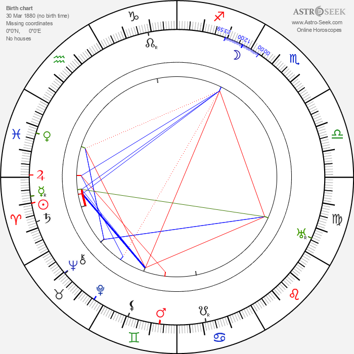 Harcourt Williams - Astrology Natal Birth Chart