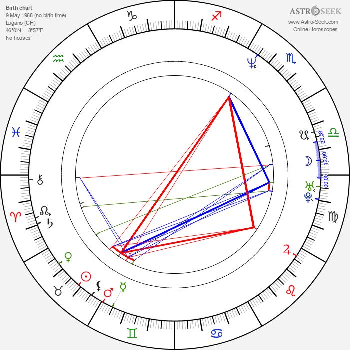 Hardy Krüger Jr. - Astrology Natal Birth Chart
