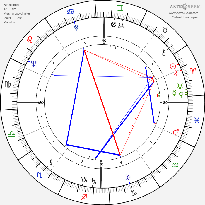 Hardy Krüger - Astrology Natal Birth Chart